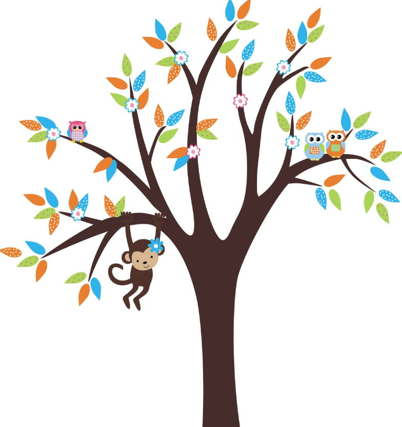 Çoçuk Odası Duvar Stickerları : Komik ve Eğlenceli Maymun